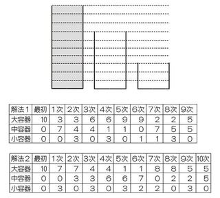 岐阜新聞 真学塾㉖ 教育学部 数学専修 福田茂隆